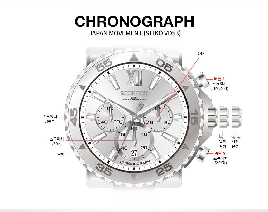 스콜피온(SCORPION) Unto 크로노그래프 D버클 가죽시계 SP3334L-BU